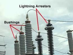 lighting Arrester