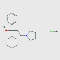 Procyclidine