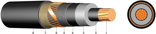 xlpe insulated high voltage cables