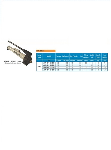 Aluminum Body Hydraulic Hand Pump