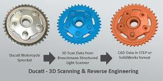 3D scanning services in India