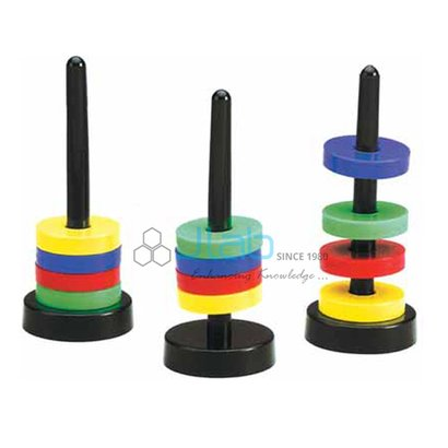 Floating Ring Magnet Apparatus Certifications: Iso 9001