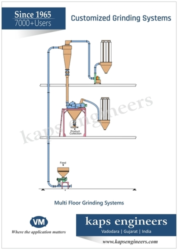 Sugar Grinding System Continuous Type