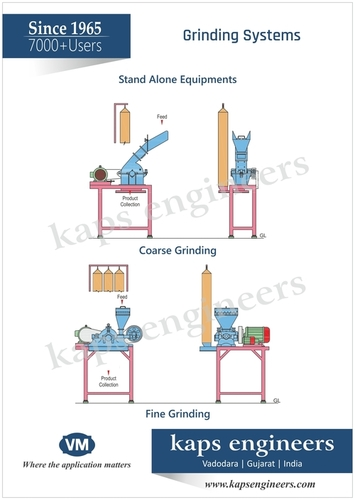 Costly Spices Grinding Mill