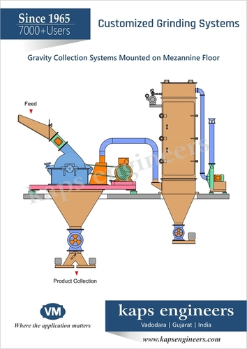 Herbal Extract Grinding System