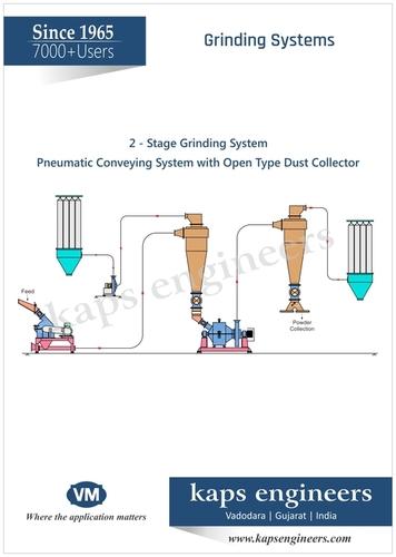 Ayurvedic Grinding System