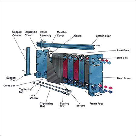 Plate Heat Exchanger Gaskets