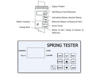 50N/500N Digital Spring Tension Tester with Printer