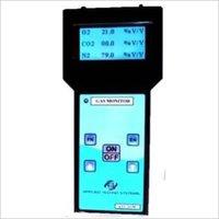Handheld Multigas Detector