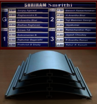 Aluminium Curved Directory
