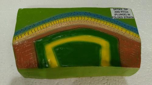 srtike, dip in pitch in folded strata