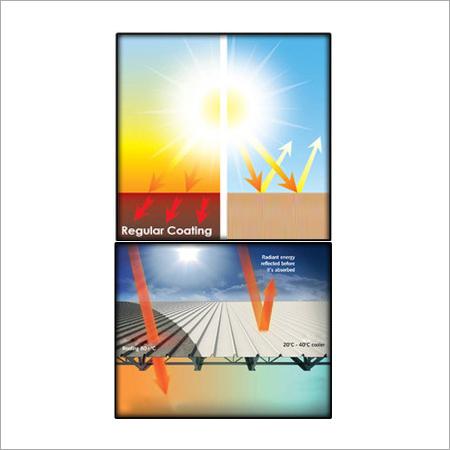 Heatguard Heat Resistant Paint