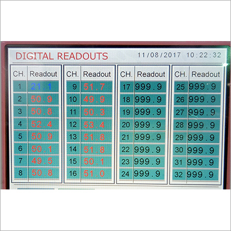 Hmi-080 24 Or 32 Channel Data Logger