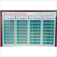 Hmi-080 24 Or 32 Channel Data Logger