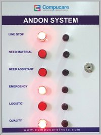 Wi Fi Andon System
