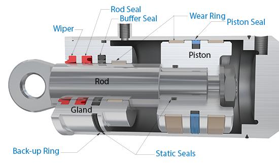 Hydraulic Seal