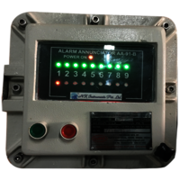 Flameproof Alarm Anunciator 9 channels