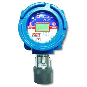 Gas Detection Meter
