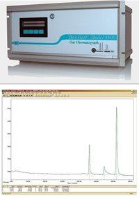 Acetaldehyde, Methanol, & Benzene in CO2 Applications
