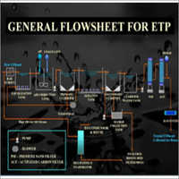 General Flowsheet For ETP