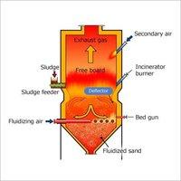 Fluidized bed incinerator