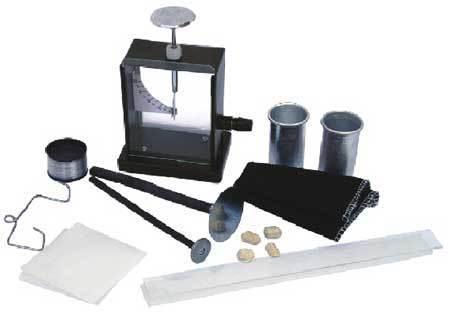 Electrostatics Kit