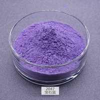Sapphire Blue Pigments