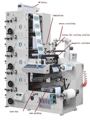 Flexographic Label Printing Machines
