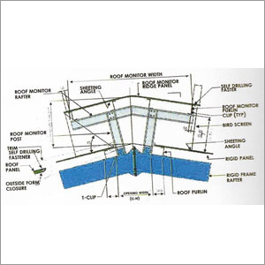 Structural Sub System