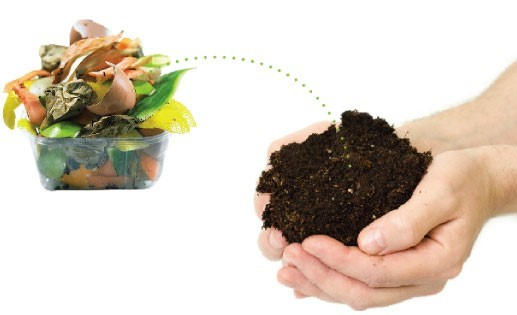 Bokashi Composter bin 15 Ltr