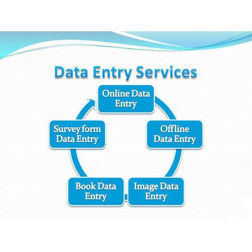 Online Offline Data Entry Services