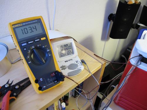 Electrical Measurement Instruments Calibration