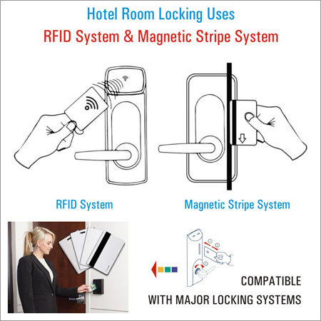 Hotel Room Key Card