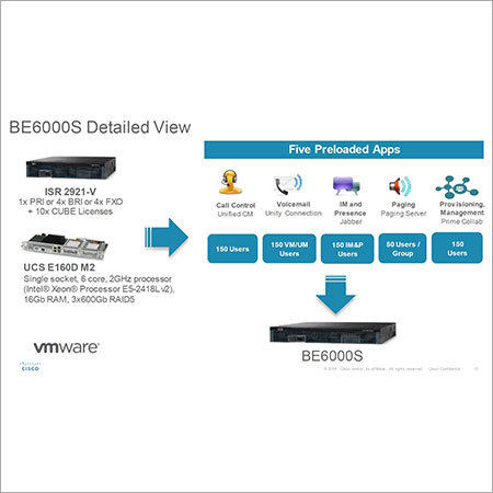 Cisco UC Solution CUCM BE6KBE6S