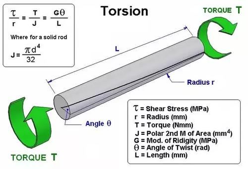 Torsion Shaft
