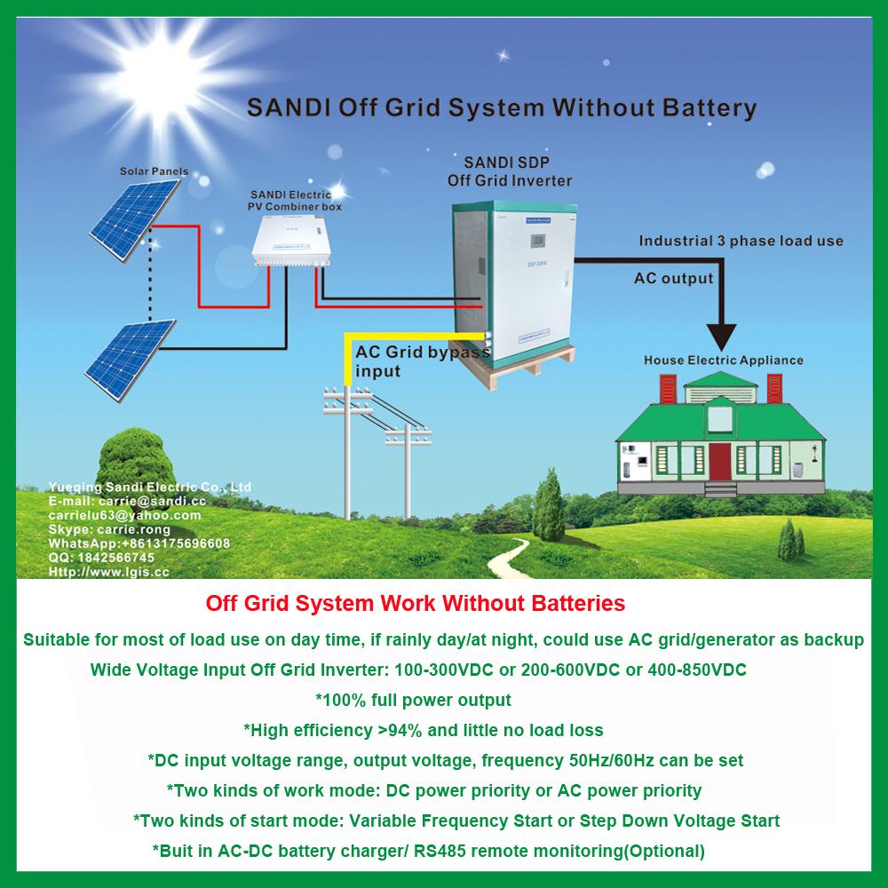 Hybrid Solar Inverter Without Battery