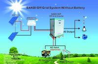 Hybrid Solar Inverter Without Battery