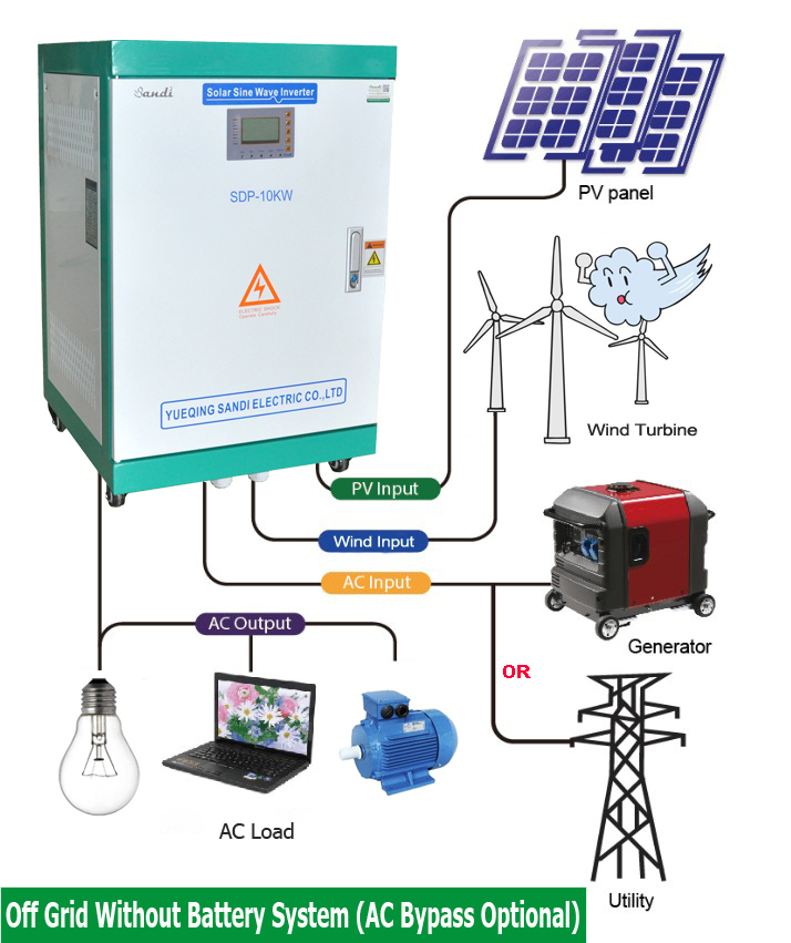10kw Off Grid Solar Inverter Without Battery