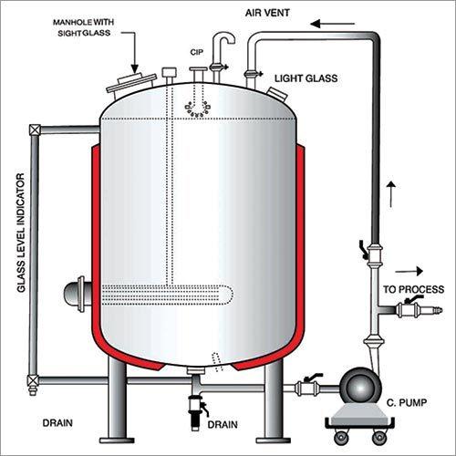 D W Storage Tank