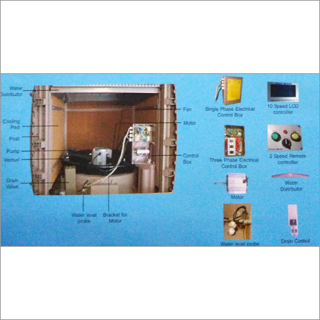 Ducted Air Cooling System