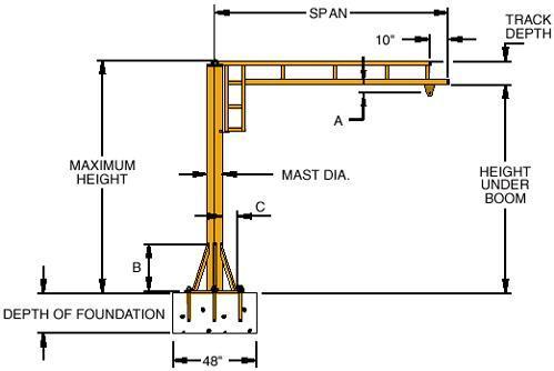 jib-crane-features