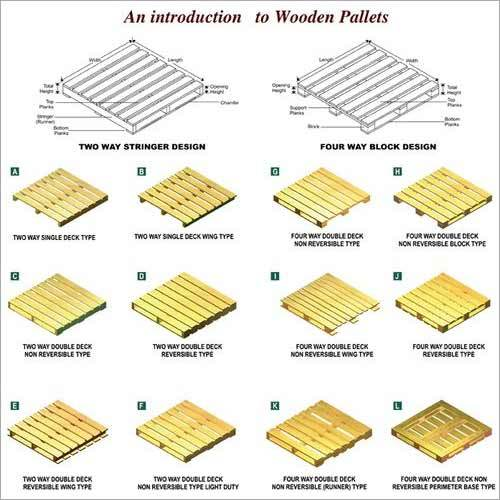 2 & 4 Way Wooden pallets
