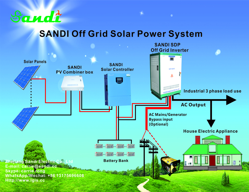 Off Grid Solar System Without Use Battery