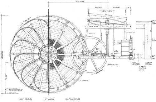 Scoop Wheel