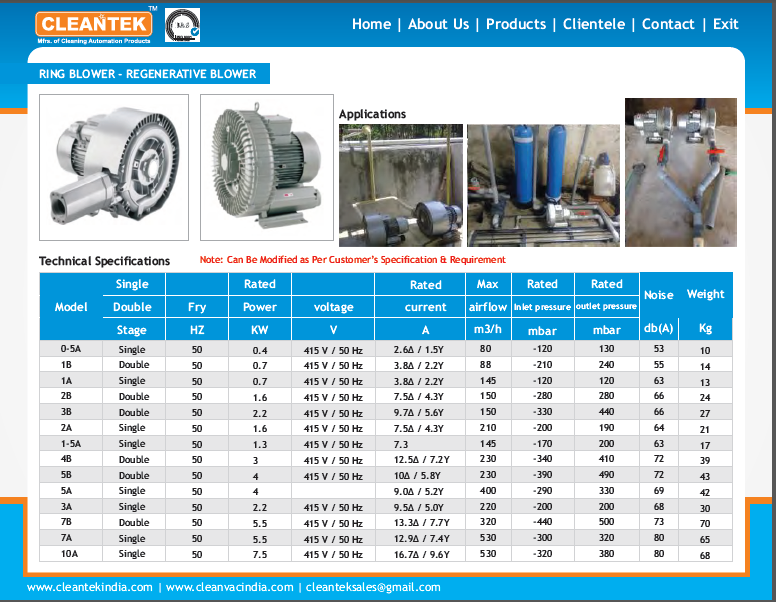 Single Stage Ring Blower