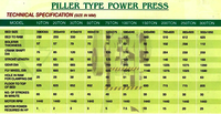 Pillar Type Power Press Machine 50ton