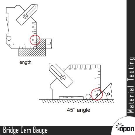 Bridge Cam Gauge