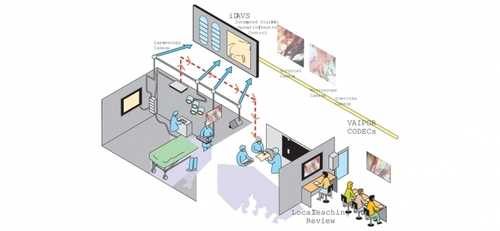 Operating Room Solutions