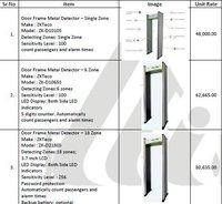 Door Frame Metal Detector UPMD-6 6 Zone Detection