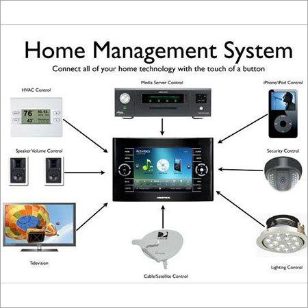 Home Automation Sustem
